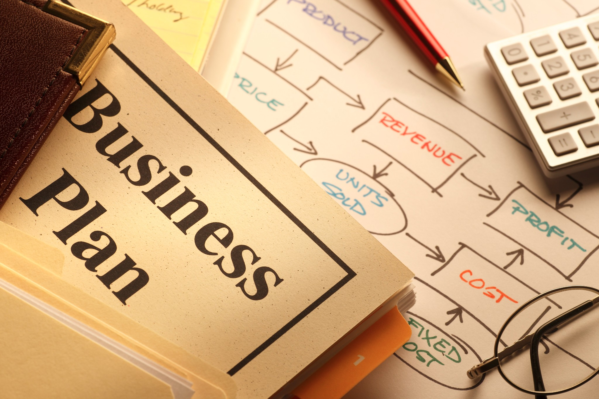 Прикольные, бизнес план открытки